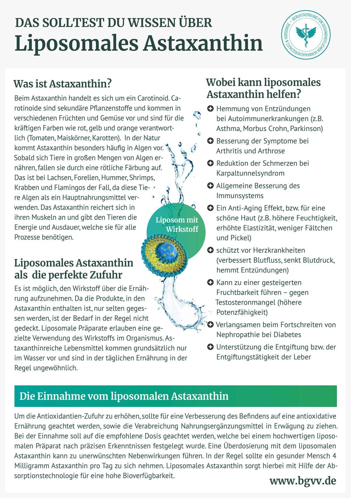 BGVV infografik Liposomales Astaxanthin