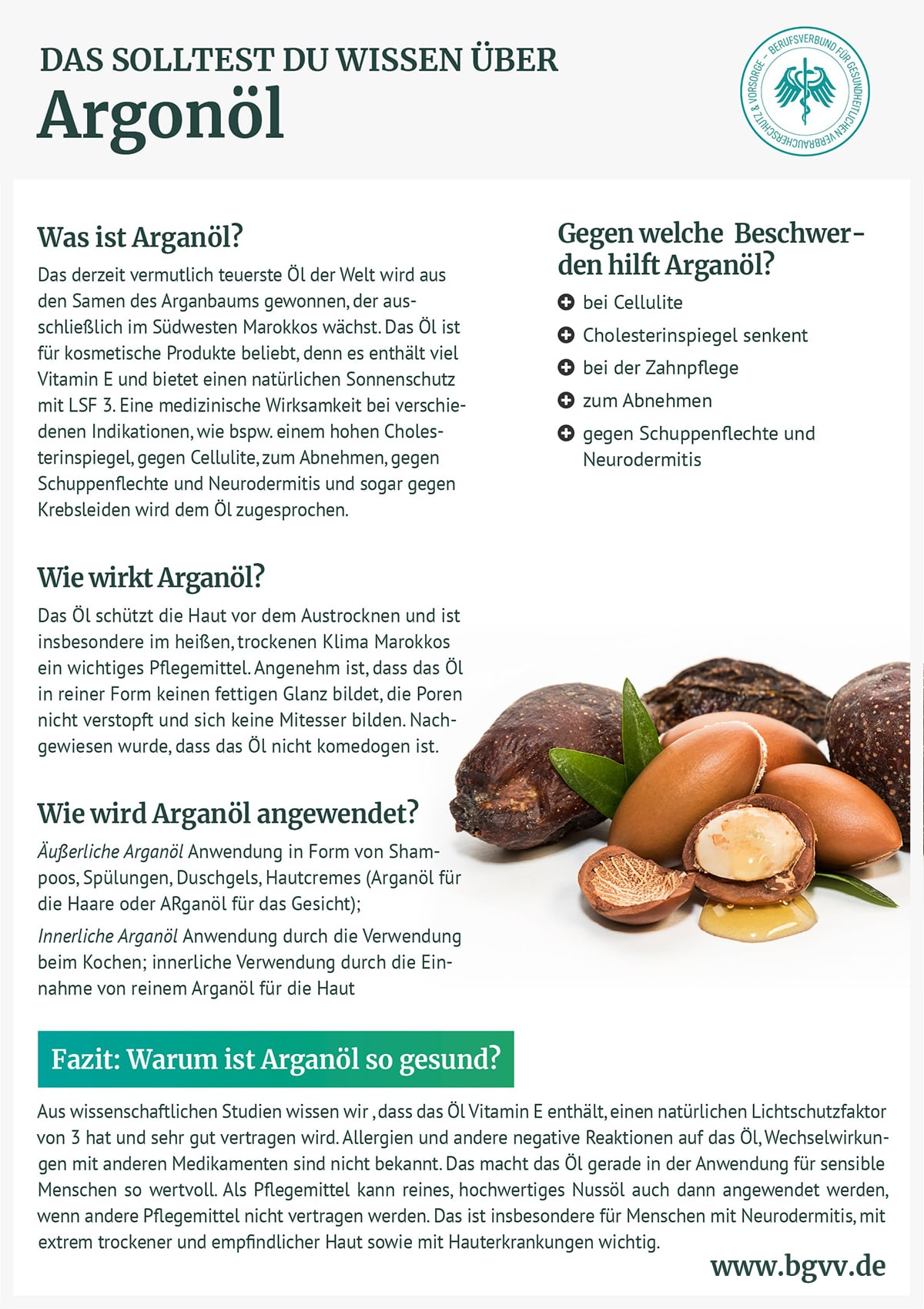 Infografik Arganöl bgvv