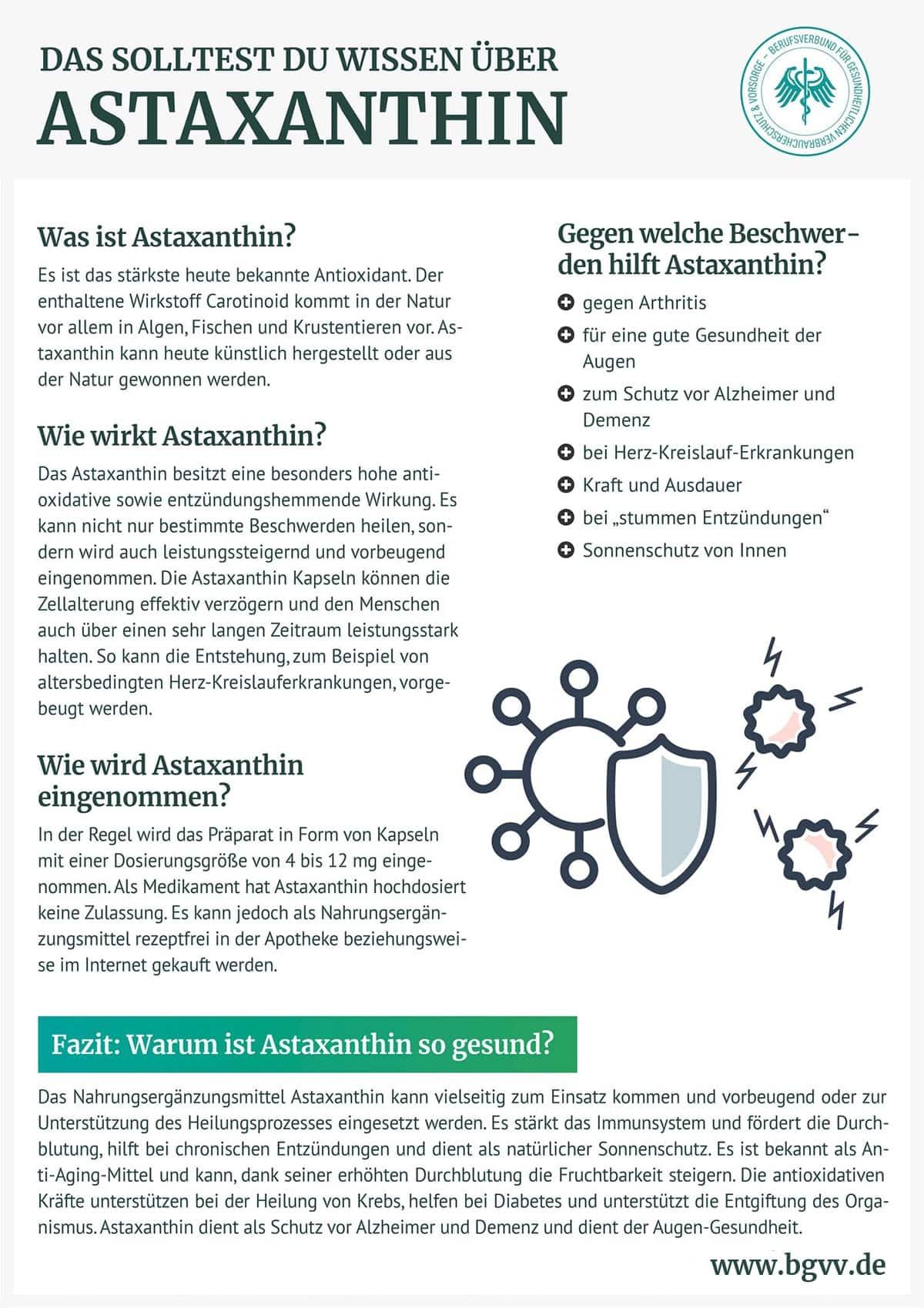 Infografik Astaxanthin BGVV