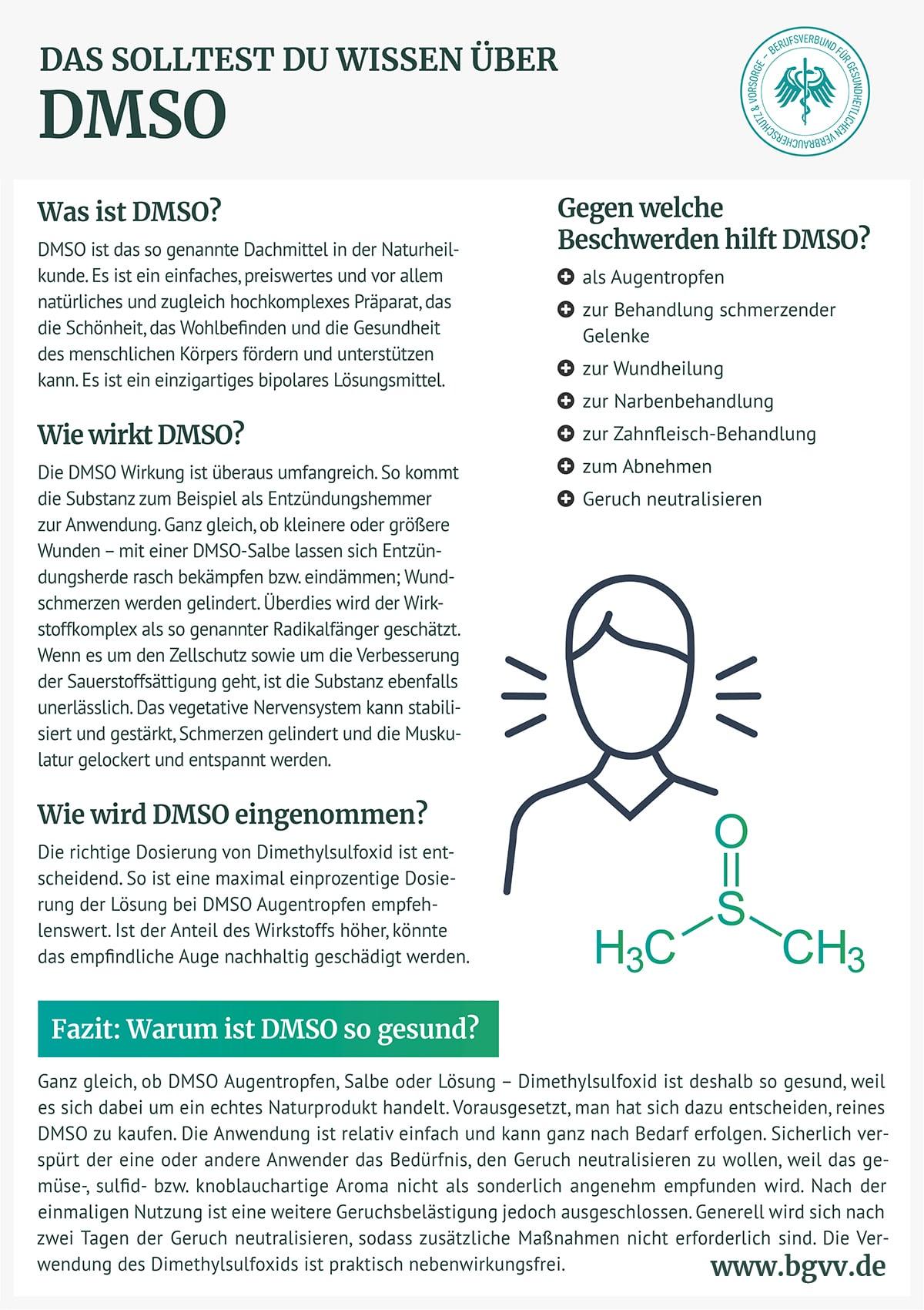 Infografik DMSO bgvv