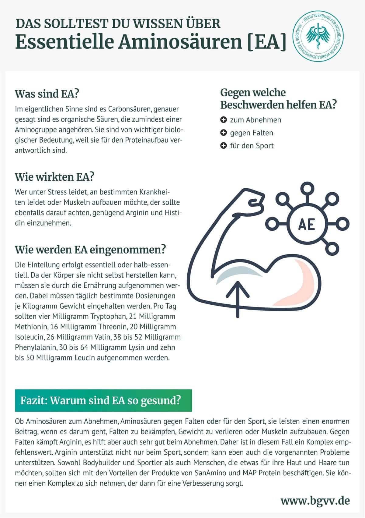 BGVV Essentielle Aminosäuren Infografik