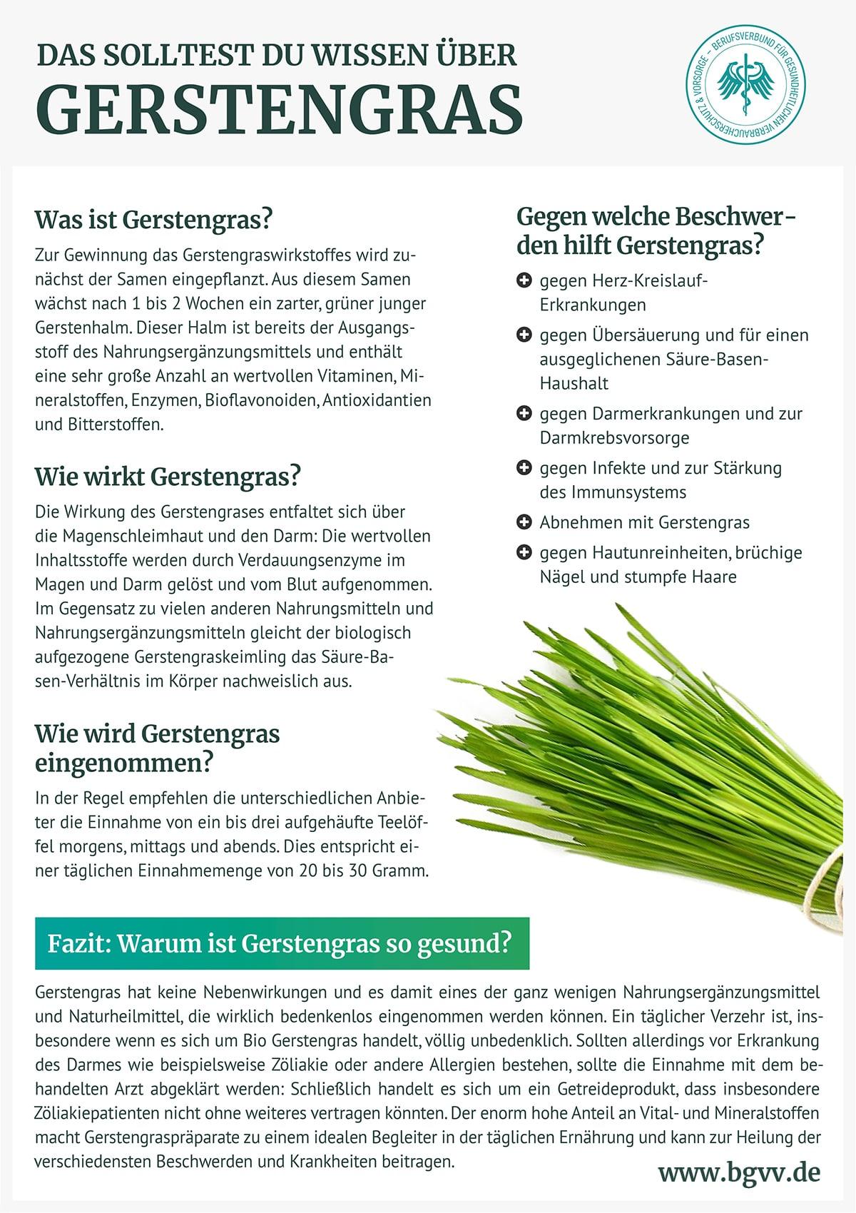 Infografik Gerstengras BGVV