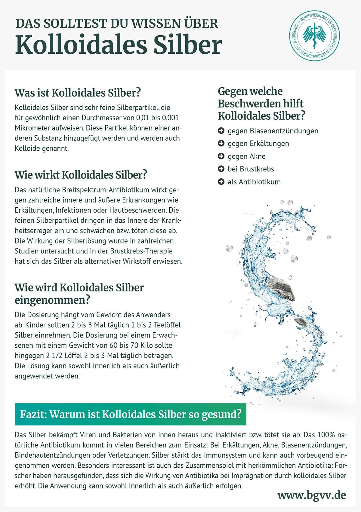Infografik Kolloidales Silber bgvv