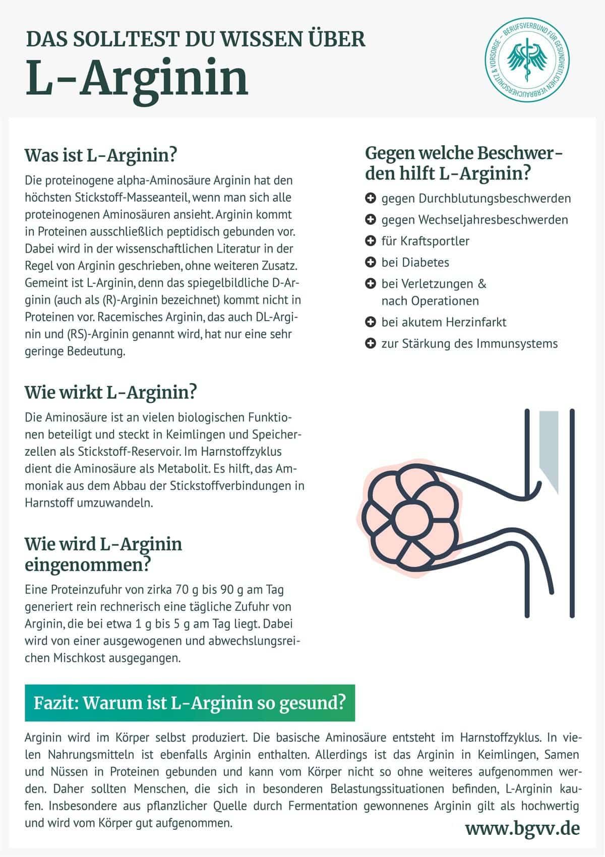 Bgvv L-Arginin Infografik