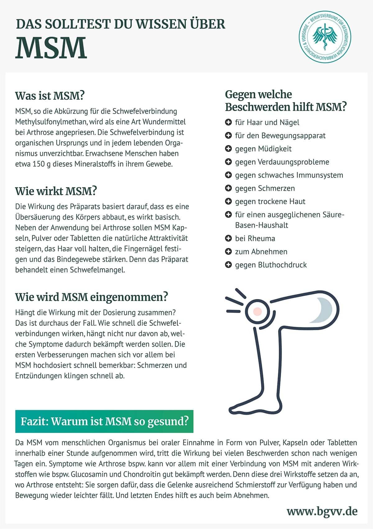 Infografik MSM bgvv