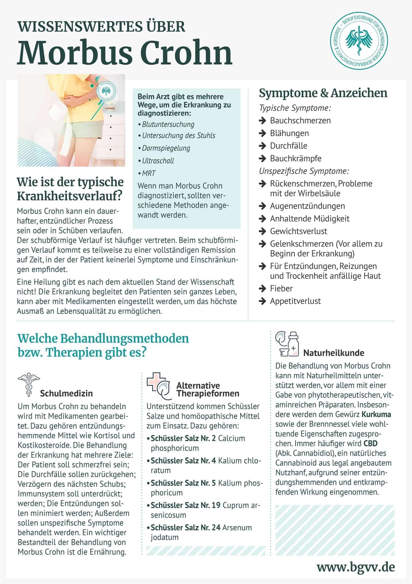 Infografik Morbus Crohn bgvv