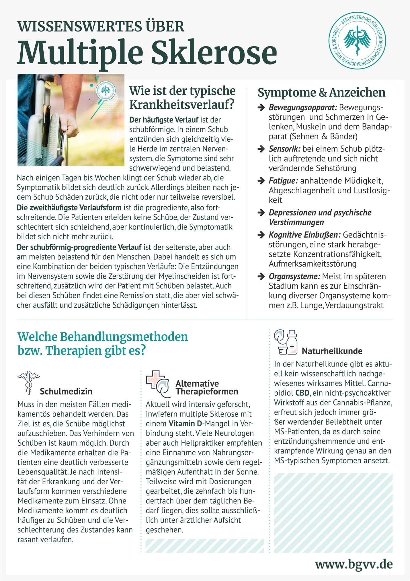 Infografik Multiple Sklerose bgvv