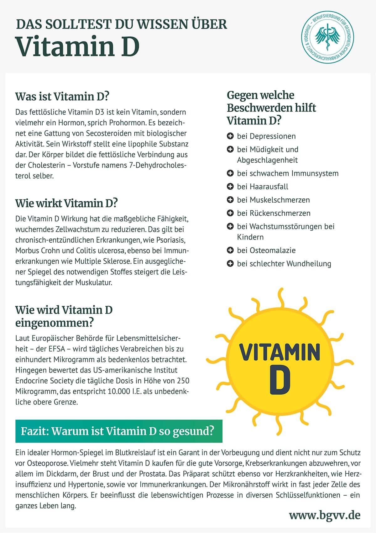 Infografik Vitamin D BGVV