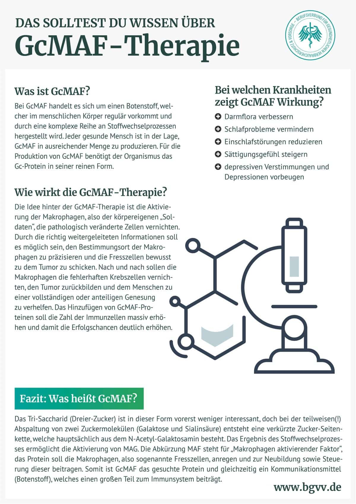 Infografik GcMaf-Therapie BGVV